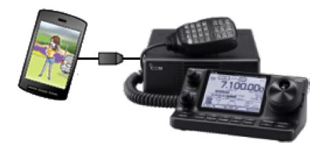 IC-7100/M/S S-MS1Aを楽しむ